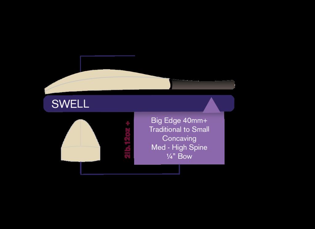 Blueroom Swell Bat